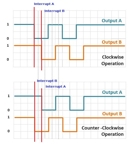Awesome Orange Pi Zero Erste Schritte Gpio I2C Spi Wiring Cloud Cosmuggs Outletorg